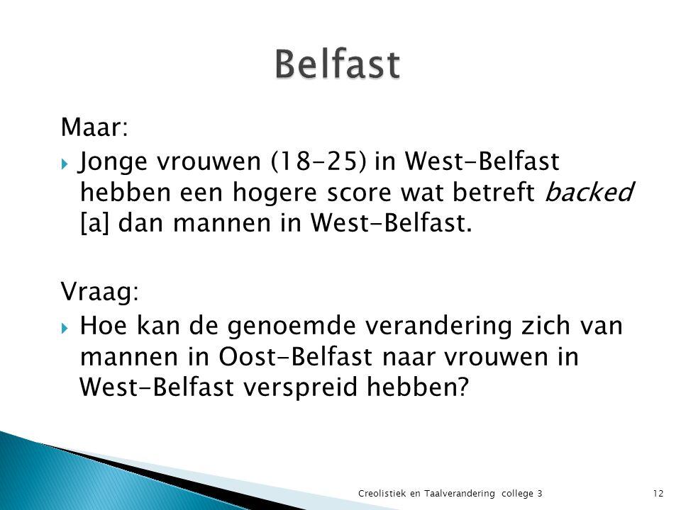 Belfast Maar: Jonge vrouwen (18-25) in West-Belfast hebben een hogere score wat betreft backed [a] dan mannen in West-Belfast.